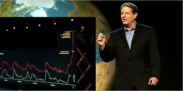 Al-Gore et l'augmentation du taux de dioxyde de carbone dans l'atmosphère